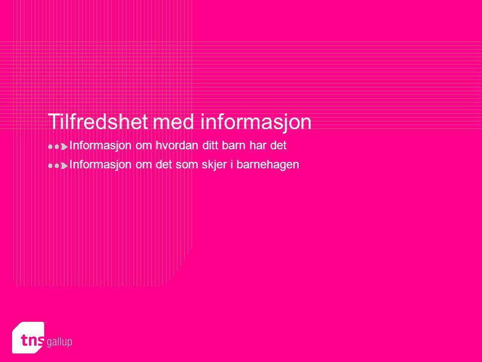 TNS Gallup Politikk & samfunn roar.hind@tns-gallup.no Presentasjon utformet for Bergen 40 Tilfredshet med informasjon Informasjon om hvordan ditt barn