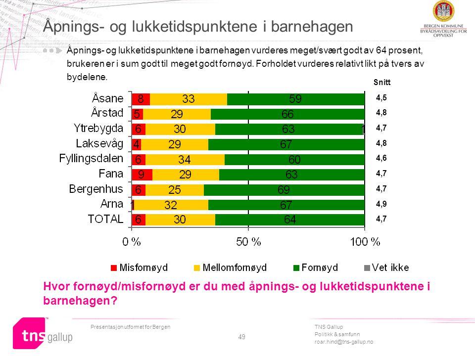 TNS Gallup Politikk & samfunn roar.hind@tns-gallup.no Presentasjon utformet for Bergen 49 Åpnings- og lukketidspunktene i barnehagen Hvor fornøyd/misfornøyd er du med åpnings- og lukketidspunktene i barnehagen.