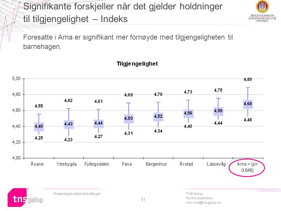 TNS Gallup Politikk & samfunn roar.hind@tns-gallup.no Presentasjon utformet for Bergen 51 Signifikante forskjeller når det gjelder holdninger til tilgjengelighet – Indeks Foresatte i Arna er signifikant mer fornøyde med tilgjengeligheten til barnehagen.