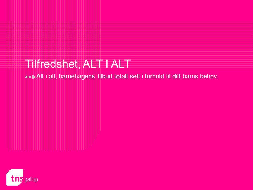 TNS Gallup Politikk & samfunn roar.hind@tns-gallup.no Presentasjon utformet for Bergen 52 Tilfredshet, ALT I ALT Alt i alt, barnehagens tilbud totalt