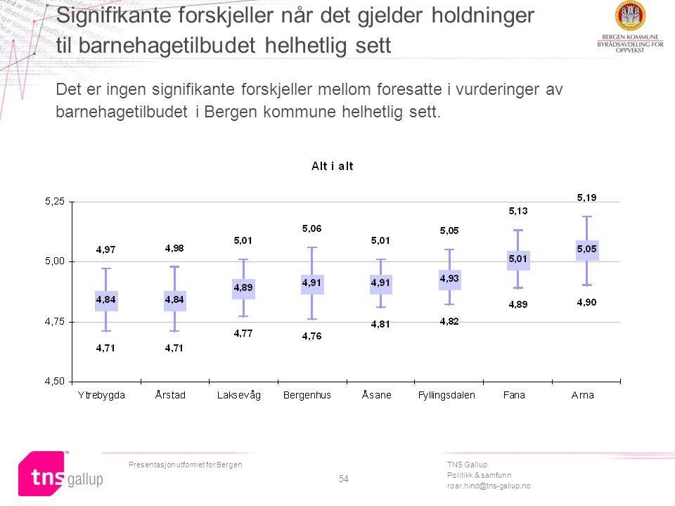 TNS Gallup Politikk & samfunn roar.hind@tns-gallup.no Presentasjon utformet for Bergen 54 Signifikante forskjeller når det gjelder holdninger til barnehagetilbudet helhetlig sett Det er ingen signifikante forskjeller mellom foresatte i vurderinger av barnehagetilbudet i Bergen kommune helhetlig sett.