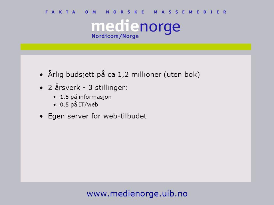 www.medienorge.uib.no Årlig budsjett på ca 1,2 millioner (uten bok) 2 årsverk - 3 stillinger: 1,5 på informasjon 0,5 på IT/web Egen server for web-tilbudet