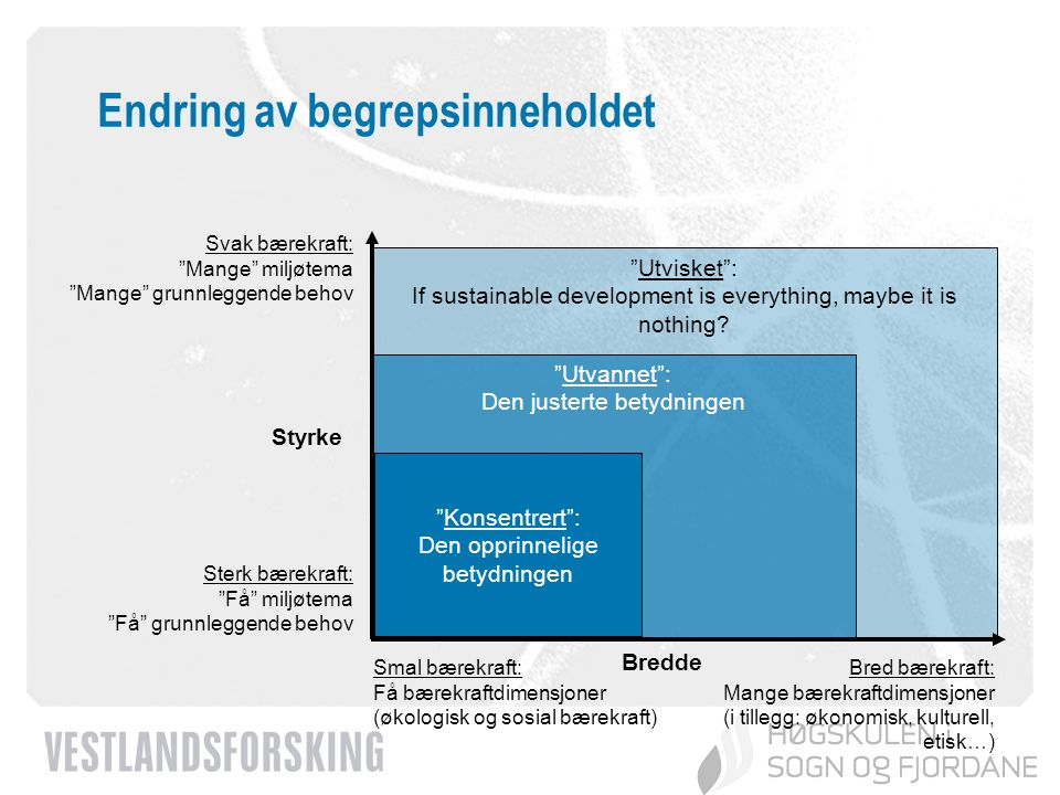 www.vestforsk.no Utvisket : If sustainable development is everything, maybe it is nothing.