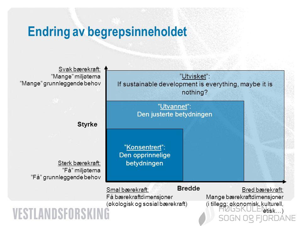 www.vestforsk.no Innspill fra NHO reiseliv og Innovasjon Norge Kilde: NHO høsten 2007: forprosjekt om bærekraftig reiseliv Inspirasjonskilde: John Elkingtons Triple Bottom Line fra 1994