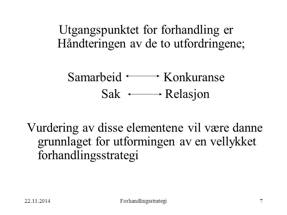 22.11.2014Forhandlingsstrategi7 Utgangspunktet for forhandling er Håndteringen av de to utfordringene; Samarbeid Konkuranse Sak Relasjon Vurdering av