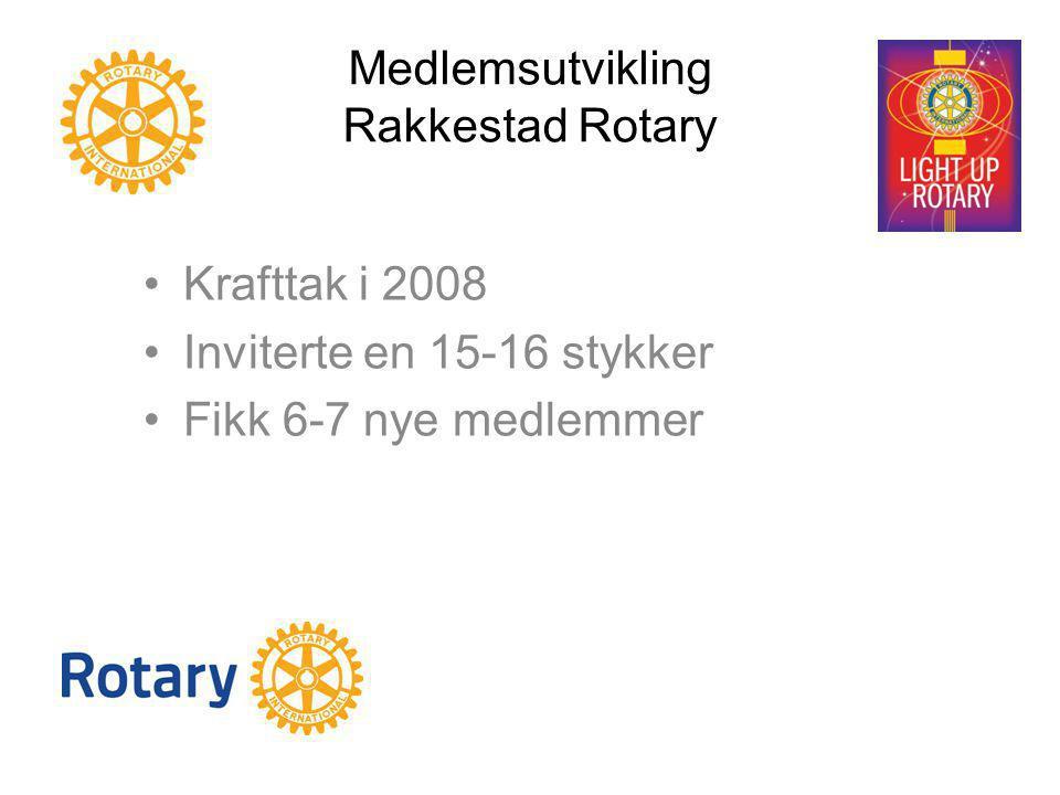 Medlemsutvikling Rakkestad Rotary Starter tidlig i Rotaryåret Forslag og godkjenning av styret tidlig på høsten Gi god informasjon til det potensielle medlemmet 4-5 måneders prøveperiode Opptak i april-mai