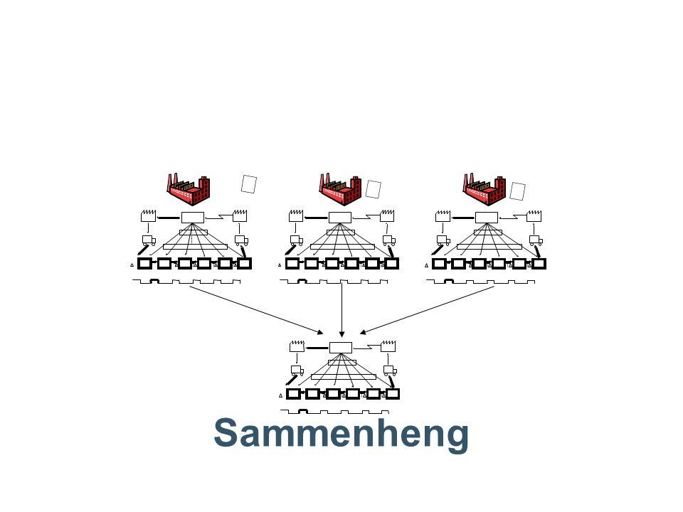Takt tid er brukt for å synkronisere takten av produksjon med takten av salg.
