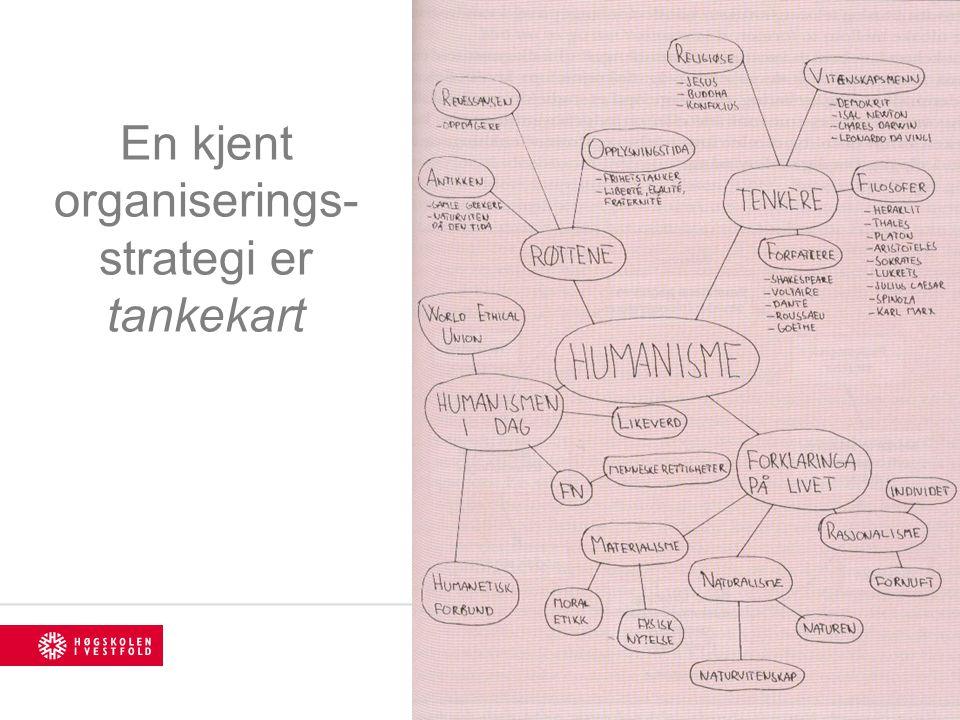 En kjent organiserings- strategi er tankekart