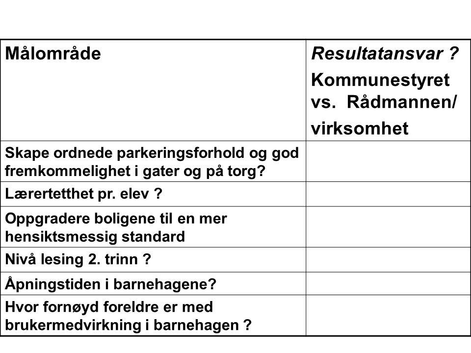 MålområdeResultatansvar . Kommunestyret vs.