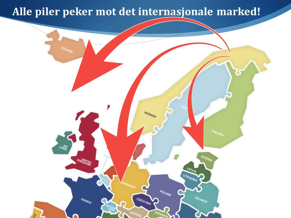 Alle piler peker mot det internasjonale marked!