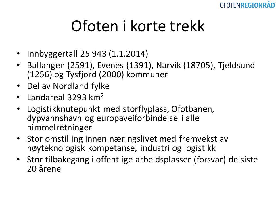 Ofoten i korte trekk Innbyggertall 25 943 (1.1.2014) Ballangen (2591), Evenes (1391), Narvik (18705), Tjeldsund (1256) og Tysfjord (2000) kommuner Del av Nordland fylke Landareal 3293 km 2 Logistikknutepunkt med storflyplass, Ofotbanen, dypvannshavn og europaveiforbindelse i alle himmelretninger Stor omstilling innen næringslivet med fremvekst av høyteknologisk kompetanse, industri og logistikk Stor tilbakegang i offentlige arbeidsplasser (forsvar) de siste 20 årene