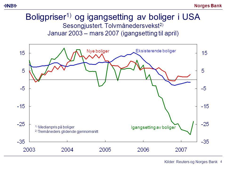 Norges Bank 4 Boligpriser 1) og igangsetting av boliger i USA Sesongjustert. Tolvmånedersvekst 2) Januar 2003 – mars 2007 (igangsetting til april) 1)