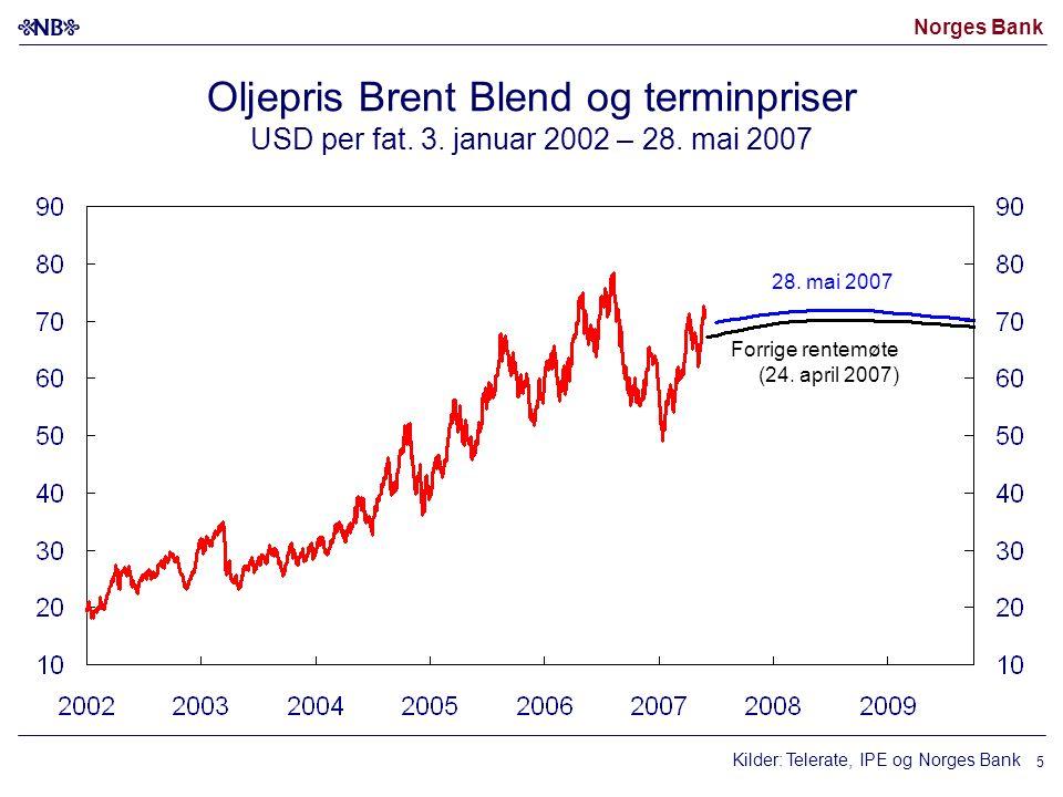 Norges Bank 5 Oljepris Brent Blend og terminpriser USD per fat. 3. januar 2002 – 28. mai 2007 28. mai 2007 Kilder: Telerate, IPE og Norges Bank Forrig