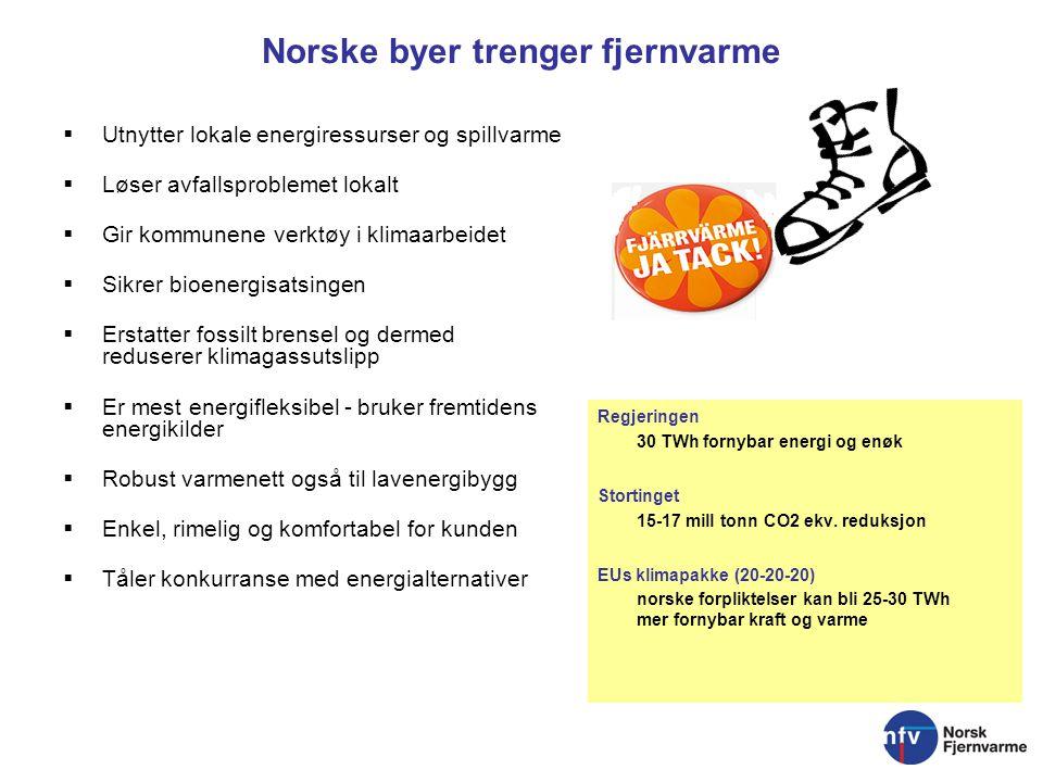 Norske byer trenger fjernvarme  Utnytter lokale energiressurser og spillvarme  Løser avfallsproblemet lokalt  Gir kommunene verktøy i klimaarbeidet
