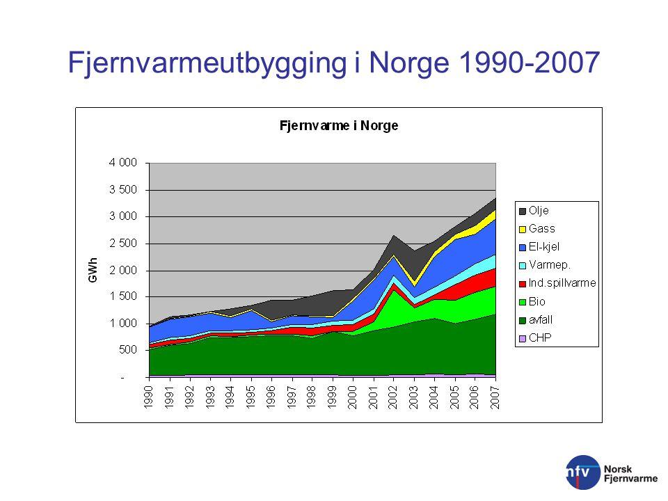 Fjernvarmeutbygging i Norge 1990-2007