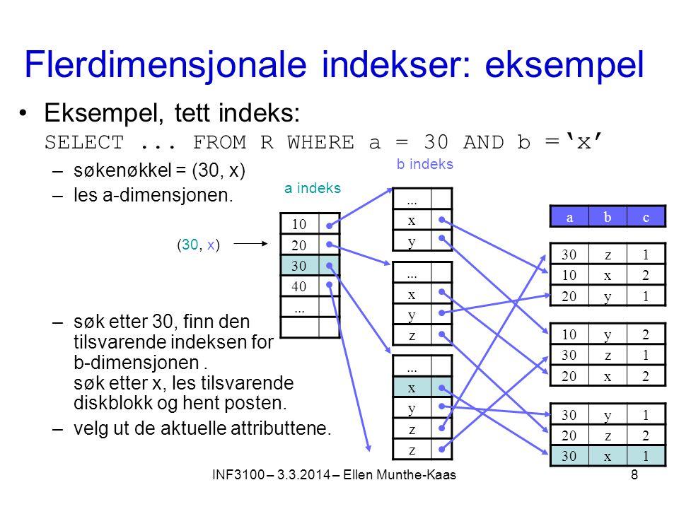 En flerdimensjonal indeks kan ha mange dimensjoner.