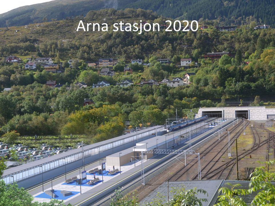 Arna stasjon 2013 Arna stasjon 2020