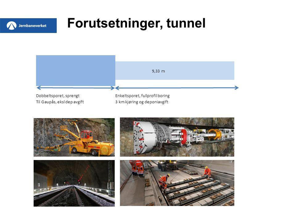 Forutsetninger, tunnel 9,33 m Dobbeltsporet, sprengtEnkeltsporet, fullprofil boring Til Gaupås, eksl dep avgift3 km kjøring og deponiavgift