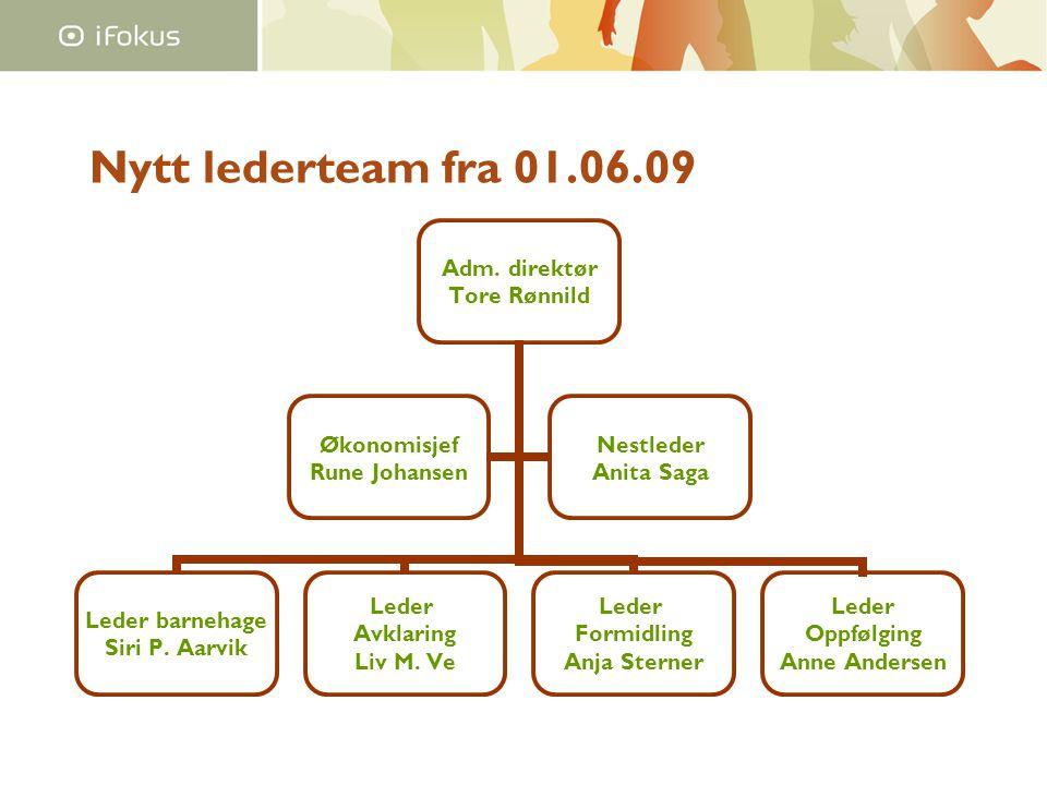 Nytt lederteam fra 01.06.09 Adm.direktør Tore Rønnild Leder barnehage Siri P.