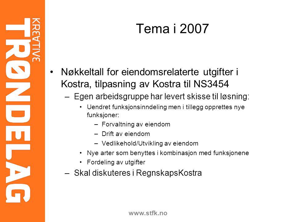 www.stfk.no Tema i 2007 Nøkkeltall for eiendomsrelaterte utgifter i Kostra, tilpasning av Kostra til NS3454 –Egen arbeidsgruppe har levert skisse til