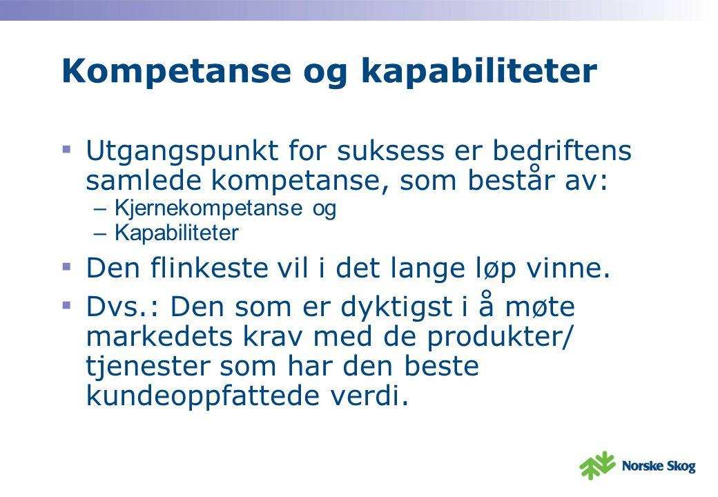 Kompetanse og kapabiliteter ▪ Utgangspunkt for suksess er bedriftens samlede kompetanse, som består av: –Kjernekompetanse og –Kapabiliteter ▪ Den flinkeste vil i det lange løp vinne.