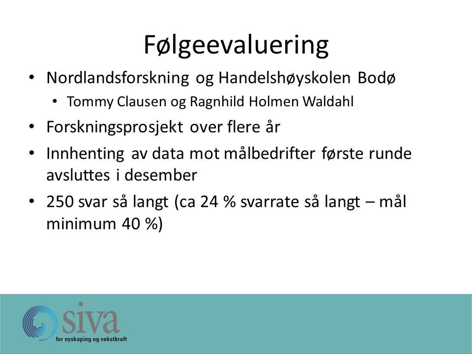 Følgeevaluering Nordlandsforskning og Handelshøyskolen Bodø Tommy Clausen og Ragnhild Holmen Waldahl Forskningsprosjekt over flere år Innhenting av data mot målbedrifter første runde avsluttes i desember 250 svar så langt (ca 24 % svarrate så langt – mål minimum 40 %)