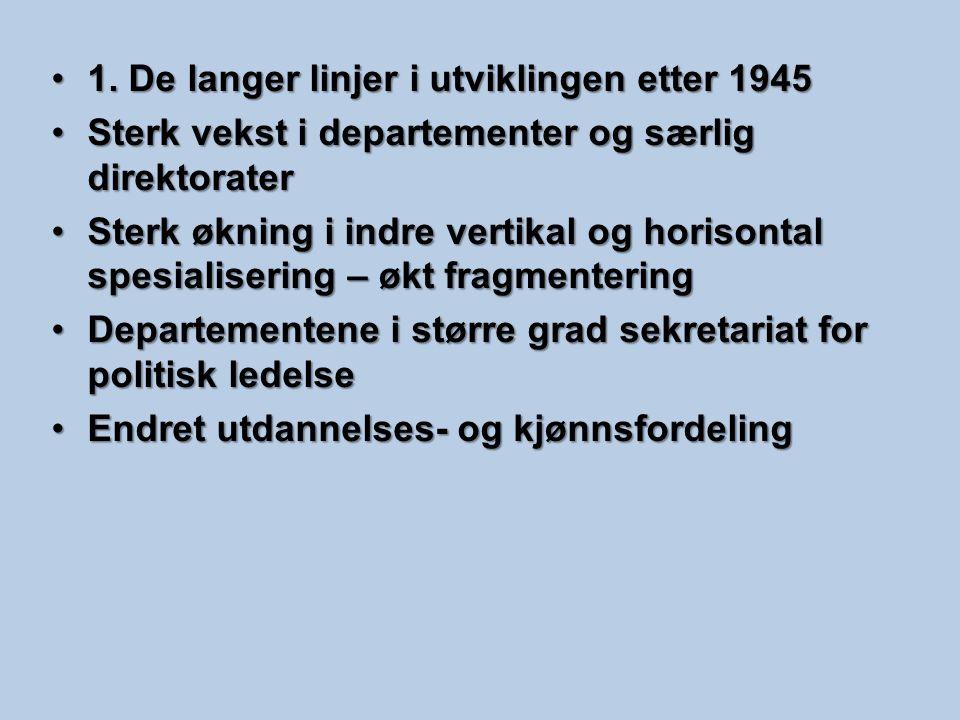Den svenske modellen etablert som den dominerende for direktoratenes tilknytningDen svenske modellen etablert som den dominerende for direktoratenes tilknytning Gerhardsen-doktrinen fra 1955 skapte mange nye direktorater, men dempet fra 1970-talletGerhardsen-doktrinen fra 1955 skapte mange nye direktorater, men dempet fra 1970-tallet Samme tenkning dukker opp med New Public Management-bølgen fra 1990-tallet:Samme tenkning dukker opp med New Public Management-bølgen fra 1990-tallet: Direktorat mer frihet, tilsyn rendyrkes og fristilles og statlige selskap fristilles enda merDirektorat mer frihet, tilsyn rendyrkes og fristilles og statlige selskap fristilles enda mer