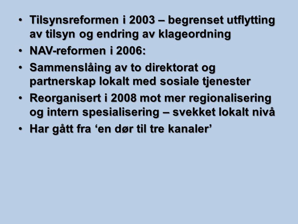 Tilsynsreformen i 2003 – begrenset utflytting av tilsyn og endring av klageordningTilsynsreformen i 2003 – begrenset utflytting av tilsyn og endring a