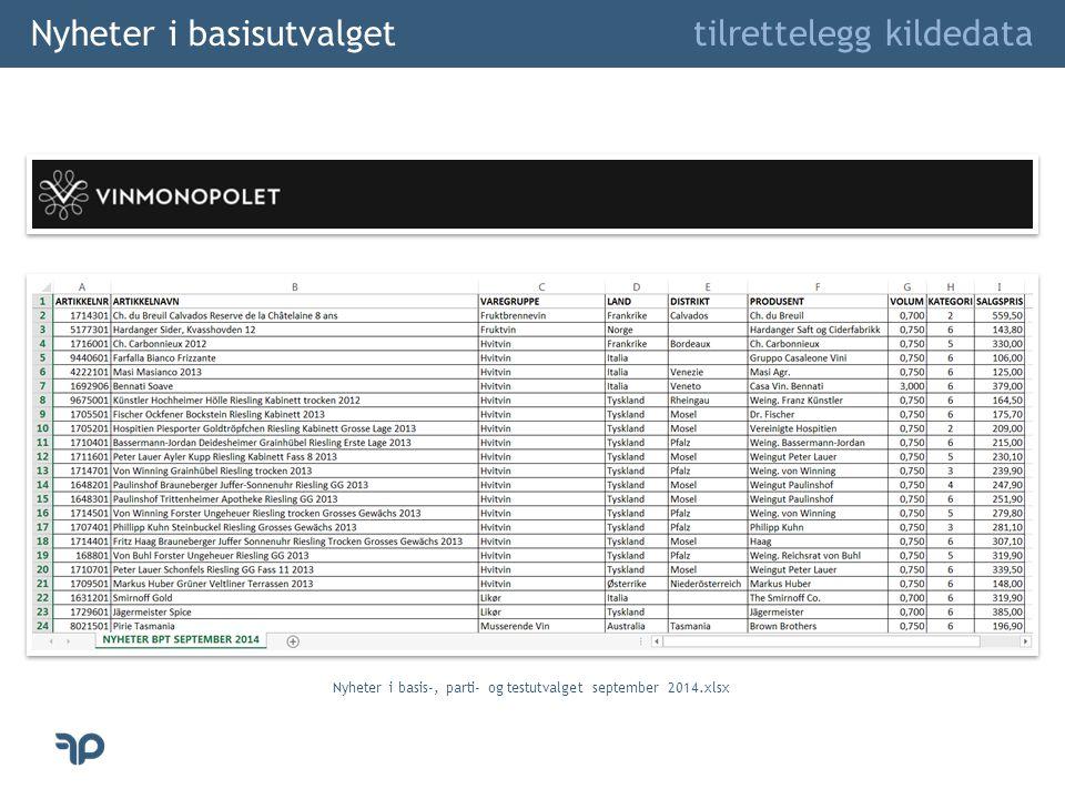 Nyheter i basisutvalget tilrettelegg kildedata Nyheter i basis-, parti- og testutvalget september 2014.xlsx