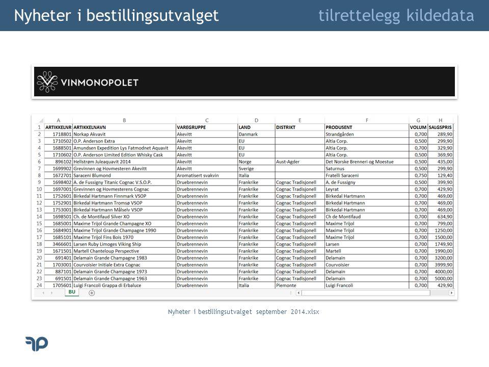 Nyheter i bestillingsutvalget tilrettelegg kildedata Nyheter i bestillingsutvalget september 2014.xlsx