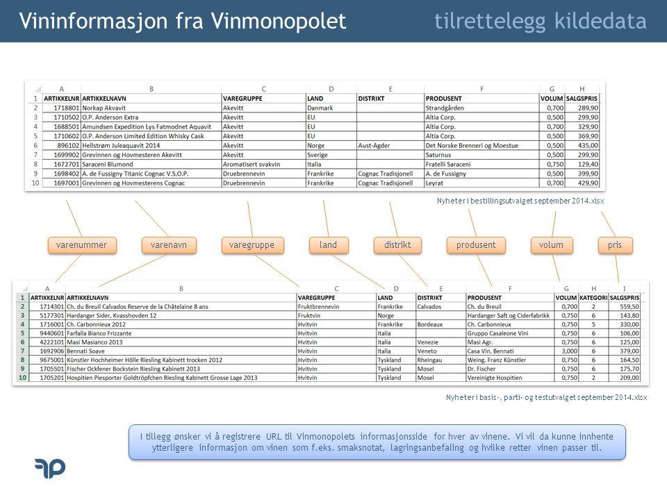 Vininformasjon fra Vinmonopolet tilrettelegg kildedata Nyheter i bestillingsutvalget september 2014.xlsx Nyheter i basis-, parti- og testutvalget sept
