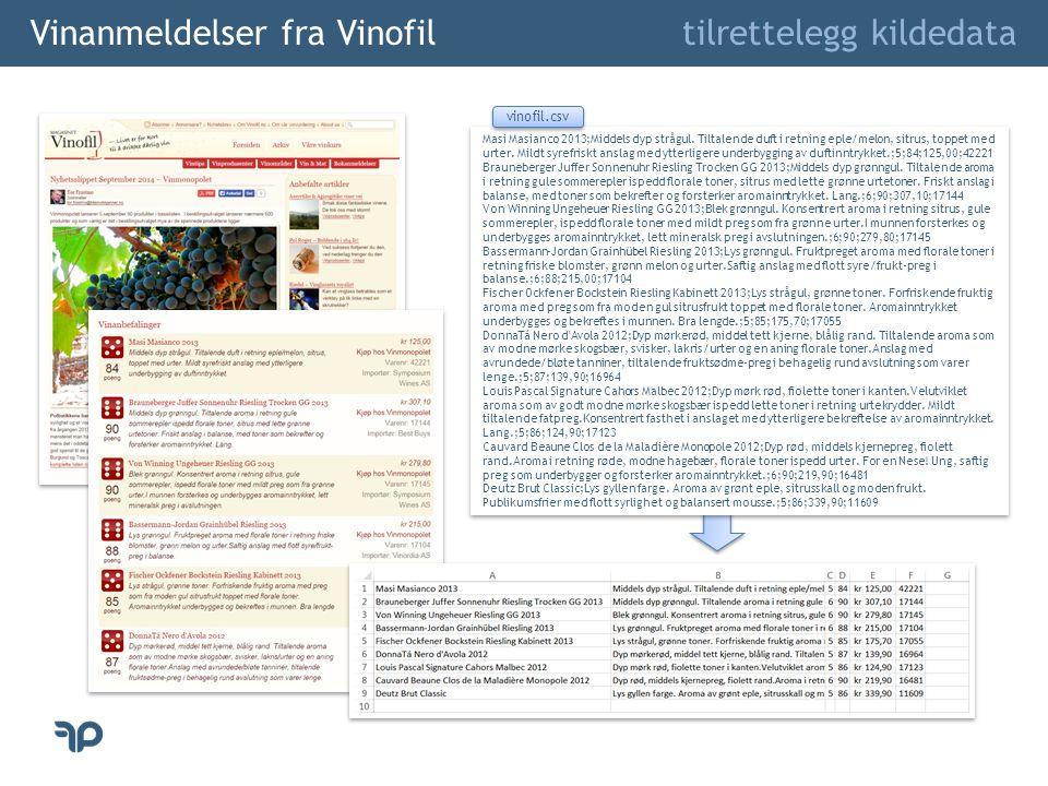 Vinanmeldelser fra Vinofil tilrettelegg kildedata Masi Masianco 2013;Middels dyp strågul. Tiltalende duft i retning eple/melon, sitrus, toppet med urt
