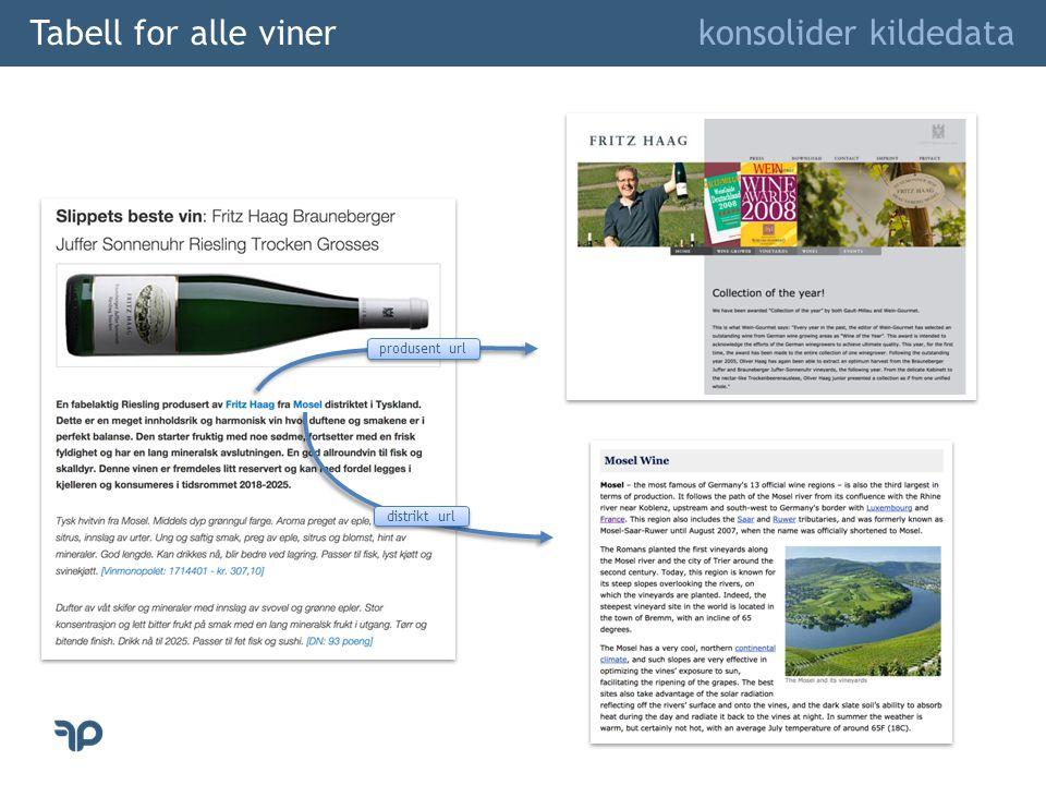 Tabell for alle viner konsolider kildedata distrikt url produsent url