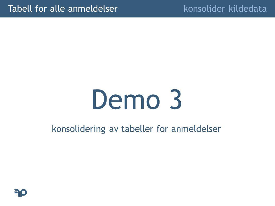 Tabell for alle anmeldelser konsolider kildedata Demo 3 konsolidering av tabeller for anmeldelser