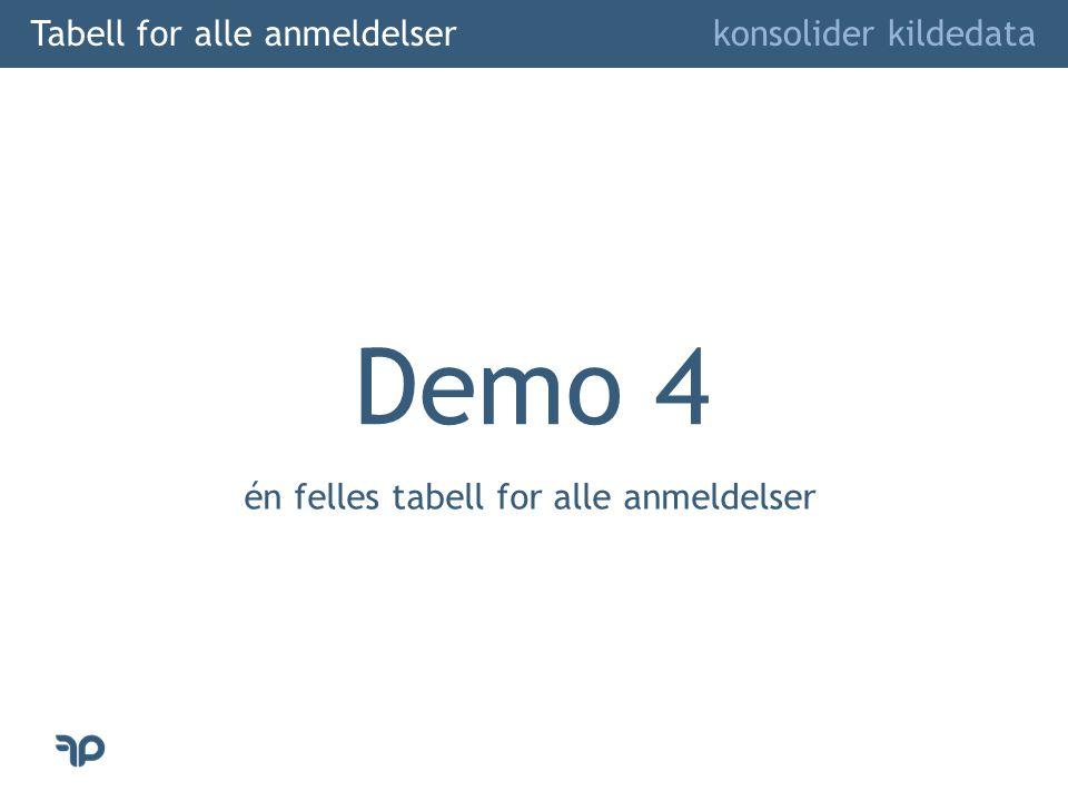 Tabell for alle anmeldelser konsolider kildedata Demo 4 én felles tabell for alle anmeldelser
