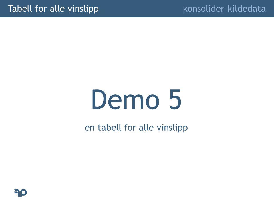 Tabell for alle vinslipp konsolider kildedata Demo 5 en tabell for alle vinslipp
