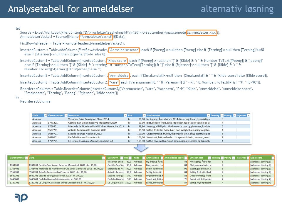 Analysetabell for anmeldelser alternativ løsning let Source = Excel.Workbook(File.Contents(