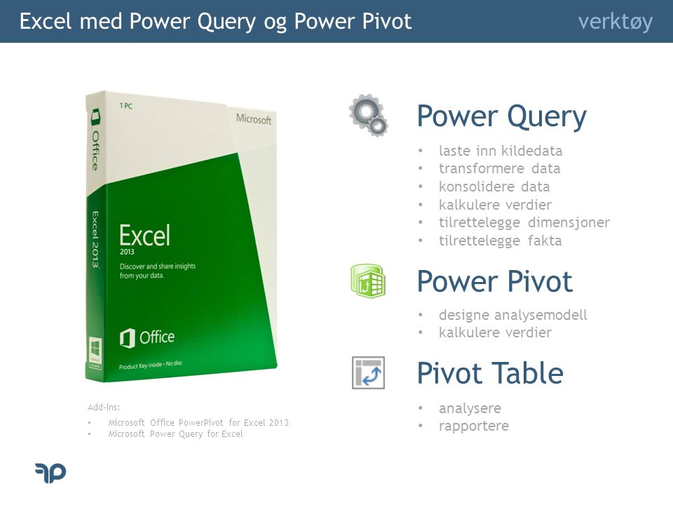 Excel med Power Query og Power Pivot verktøy Power Query Power Pivot Pivot Table laste inn kildedata transformere data konsolidere data kalkulere verd