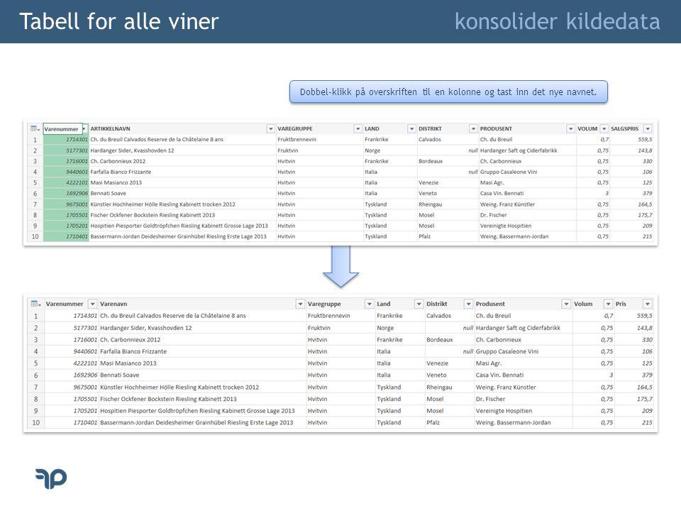 Tabell for alle viner konsolider kildedata Dobbel-klikk på overskriften til en kolonne og tast inn det nye navnet.