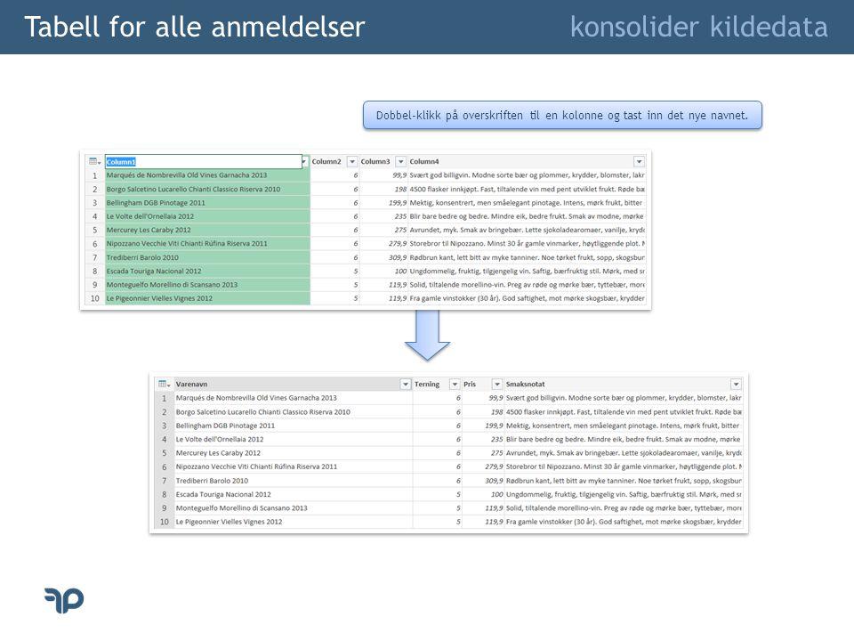 Tabell for alle anmeldelser konsolider kildedata Dobbel-klikk på overskriften til en kolonne og tast inn det nye navnet.