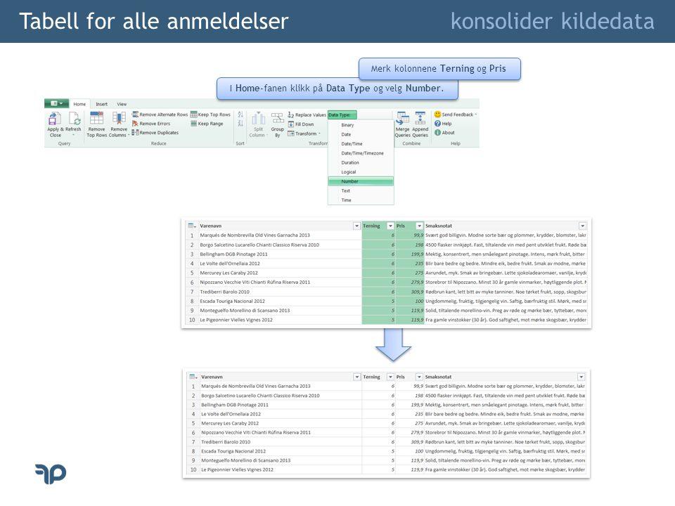 Tabell for alle anmeldelser konsolider kildedata I Home-fanen klikk på Data Type og velg Number. Merk kolonnene Terning og Pris