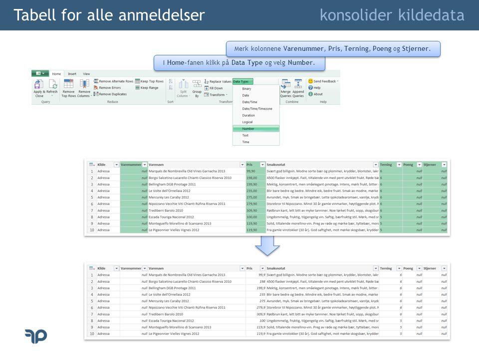 Tabell for alle anmeldelser konsolider kildedata I Home-fanen klikk på Data Type og velg Number. Merk kolonnene Varenummer, Pris, Terning, Poeng og St