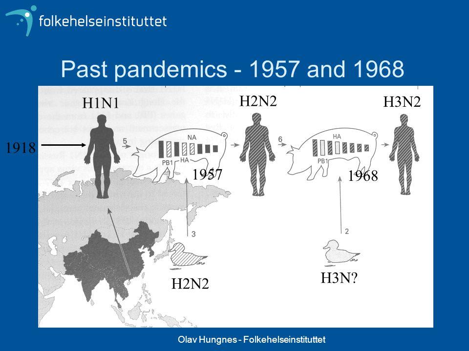 Olav Hungnes - Folkehelseinstituttet Past pandemics - 1957 and 1968 H1N1 H2N2 H3N? H3N2 1957 1968 1918