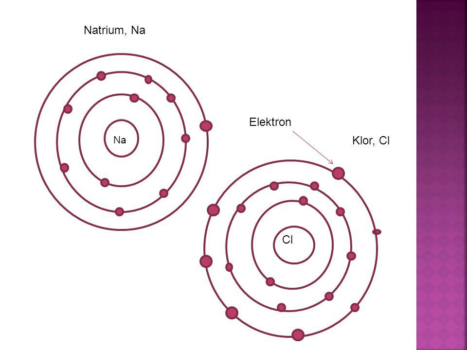 Natrium, Na Elektron Klor, Cl Na Cl