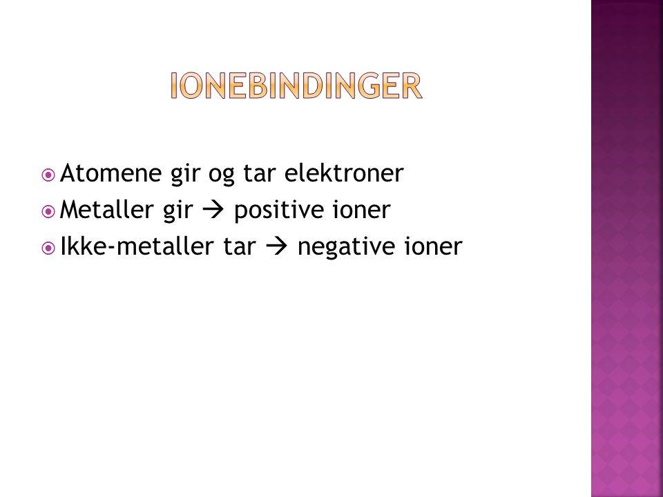  Atomene gir og tar elektroner  Metaller gir  positive ioner  Ikke-metaller tar  negative ioner