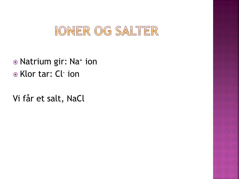  Natrium gir: Na + ion  Klor tar: Cl - ion Vi får et salt, NaCl
