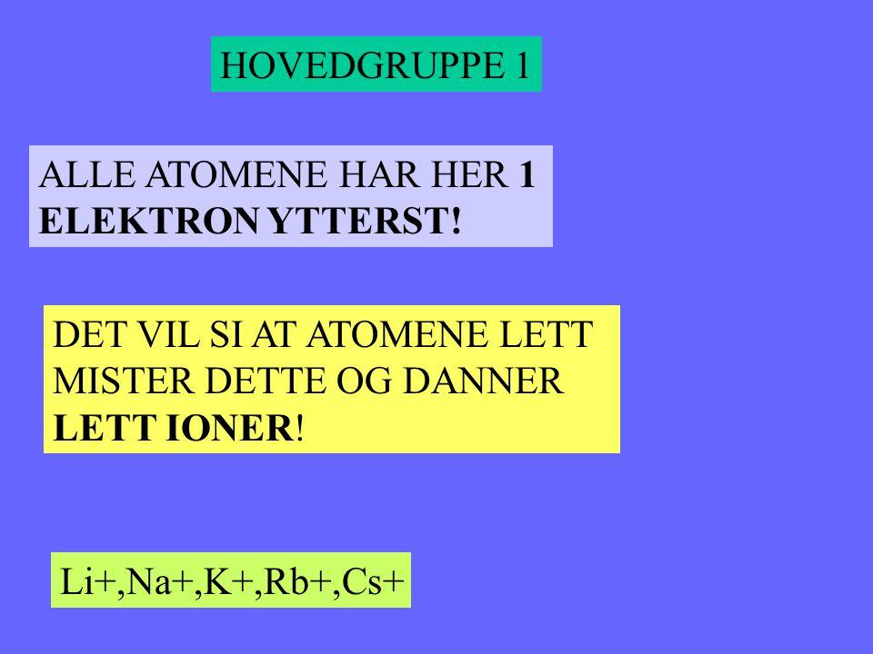 gruppe 1 Cs 55 Li 3 Na 11 K 19 Rb 27 DETTE ER HOVEDGRUPPE 1 Li har 3 elektroner og en ytterst Na har 11 elektroner og en ytterst K har 19 elektroner og en ytterst Rb har 27 elektroner og en ytterst Cs har 55 elektroner og en ytterst