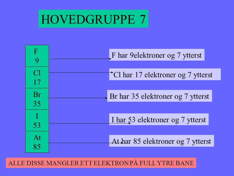 HOVEDGRUPPE 2 ALLE ATOMENE HAR 2 ELEKTRONER YTTERST!.