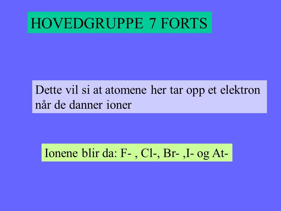 HOVEDGRUPPE 7 At 85 F9F9 Cl 17 Br 35 I 53 F har 9elektroner og 7 ytterst Cl har 17 elektroner og 7 ytterst Br har 35 elektroner og 7 ytterst I har 53 elektroner og 7 ytterst At har 85 elektroner og 7 ytterst ALLE DISSE MANGLER ETT ELEKTRON PÅ FULL YTRE BANE