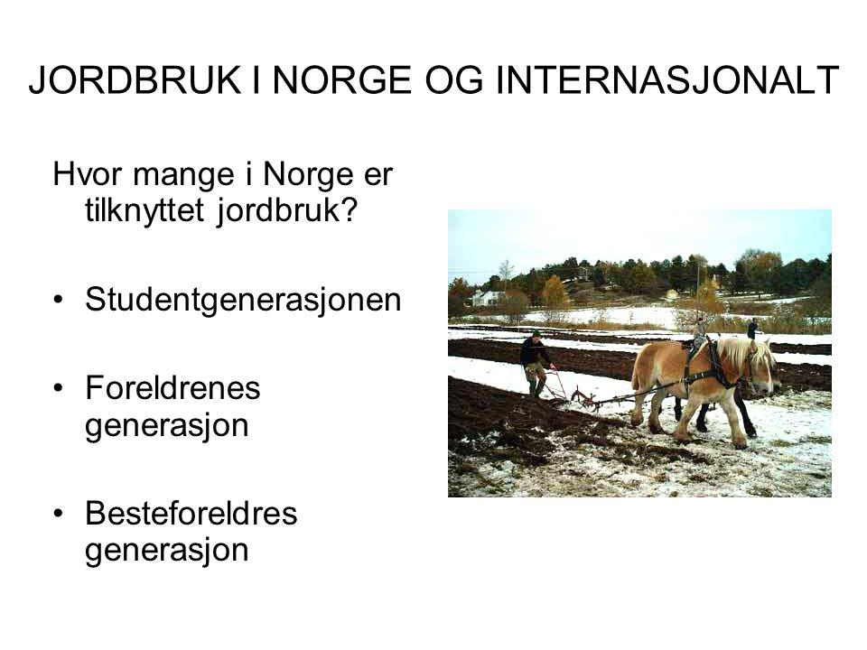 JORDBRUK I NORGE OG INTERNASJONALT Hvor mange i Norge er tilknyttet jordbruk? Studentgenerasjonen Foreldrenes generasjon Besteforeldres generasjon